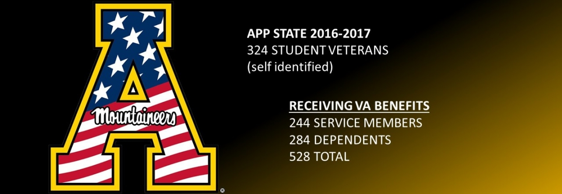 Appalachian State Student Veteran Statistics